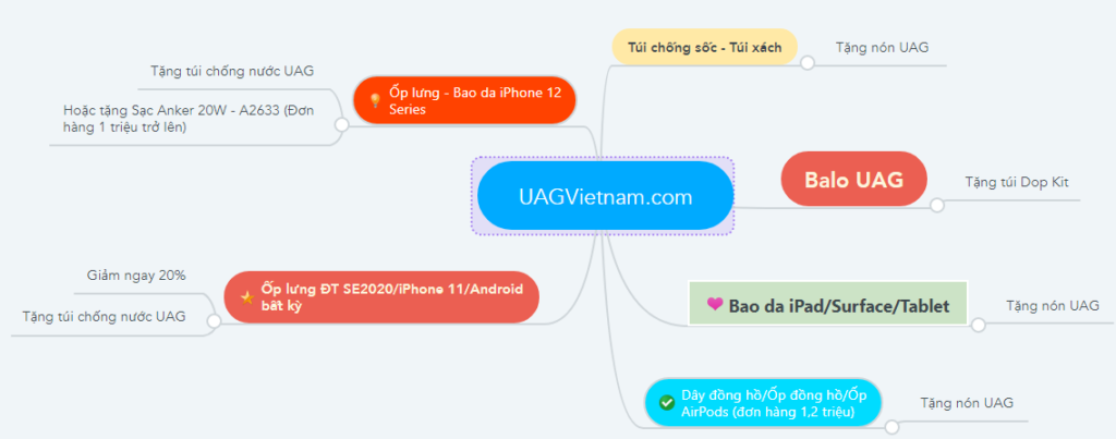 Khuyen mai UAGVietnam Thang 4 2021